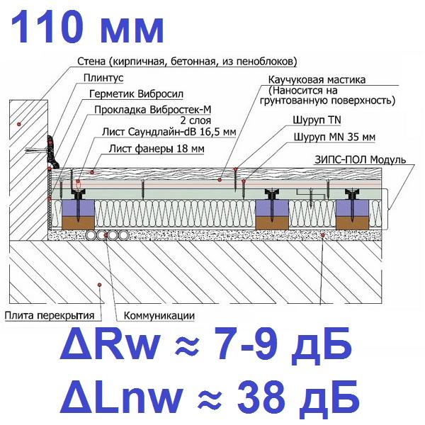 Система звукоизоляции ЗИПС-Пол Модуль (110 мм)0