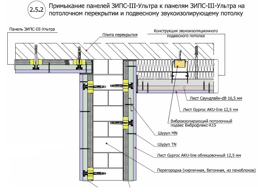 ЗИПС-III-Ультра стена2