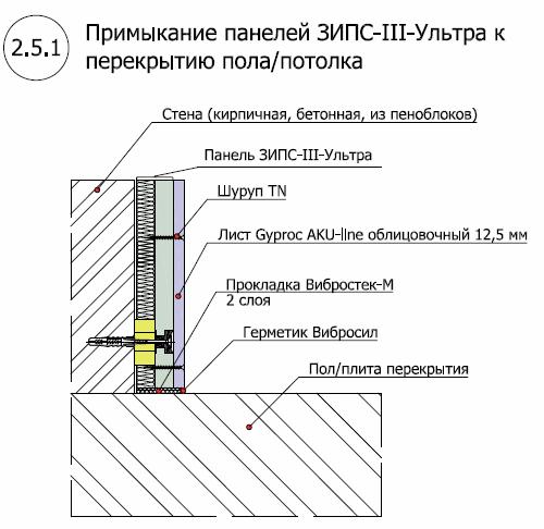 ЗИПС-III-Ультра стена3