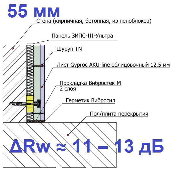 ЗИПС-III-Ультра00