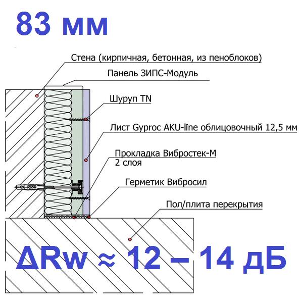 ЗИПС-Модуль стена00