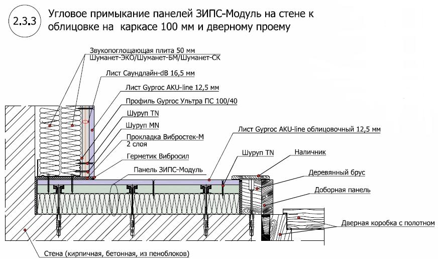 ЗИПС-Модуль стена1
