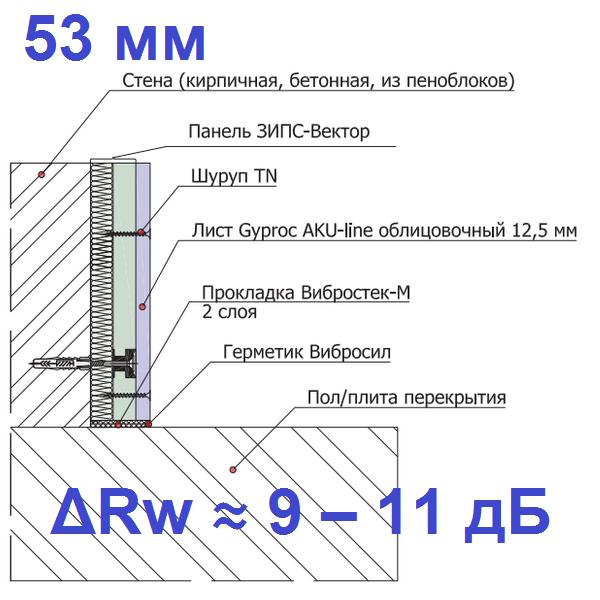 ЗИПС-Вектор стена00