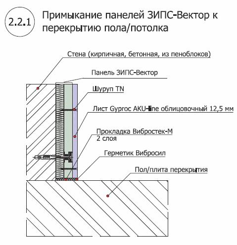ЗИПС-Вектор стена3