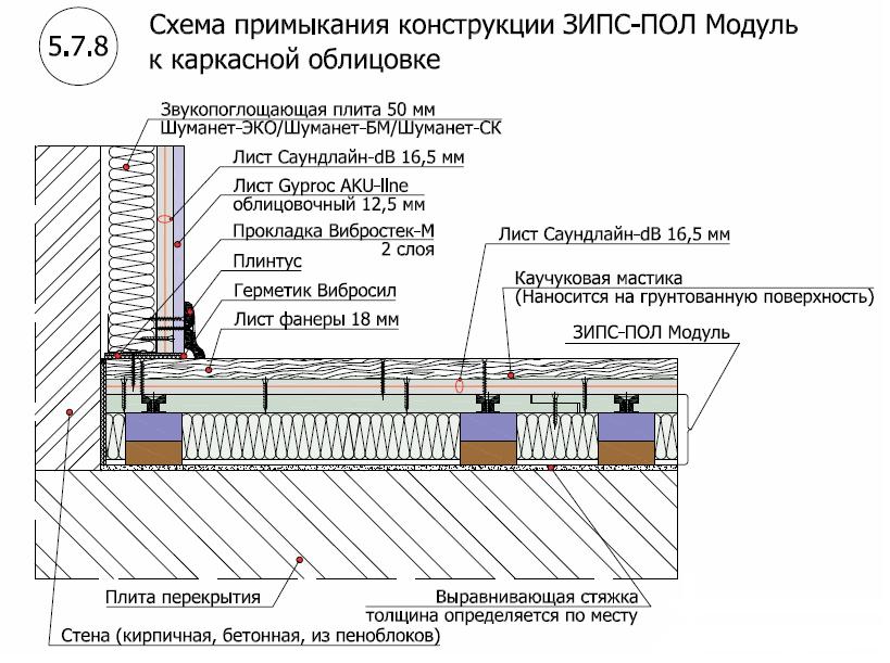 ЗИПС пол Модуль4