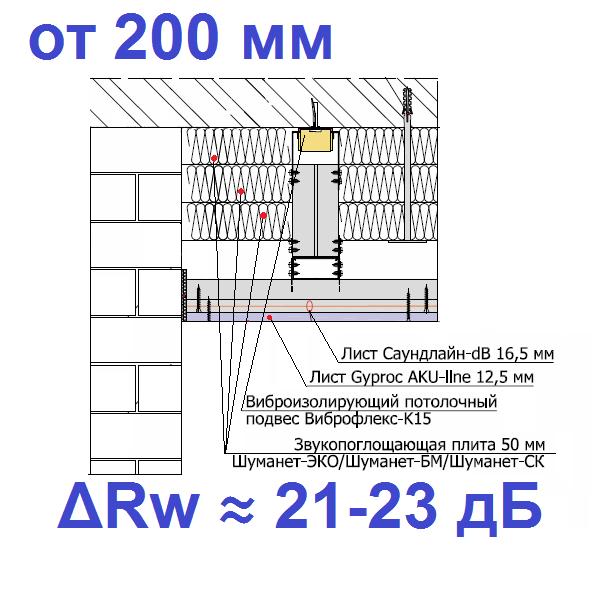 Каркасный звукоизоляционный потолок на подвесах Виброфлекс-К15 (более 200 мм)0