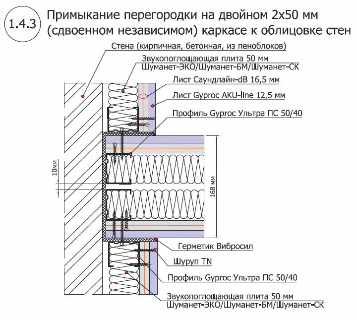 Перегородка на незивисимом двойном каркасе 2х50 мм 3