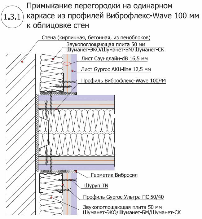 Перегородка на одинарном каркасе из профиля Виброфлекс-WAVE100 мм 1
