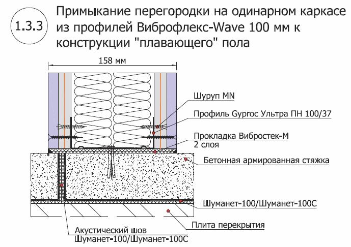 Перегородка на одинарном каркасе из профиля Виброфлекс-WAVE100 мм 3