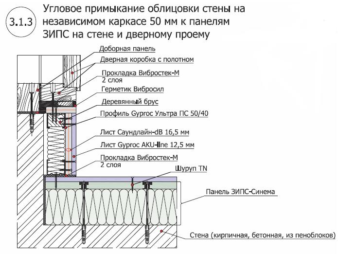 Стена на независимом каркасе 50 мм 3