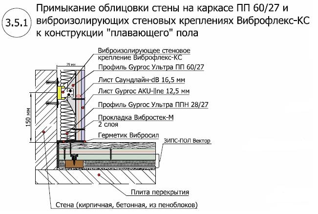 Стена на подвесах Виброфлекс КС 1