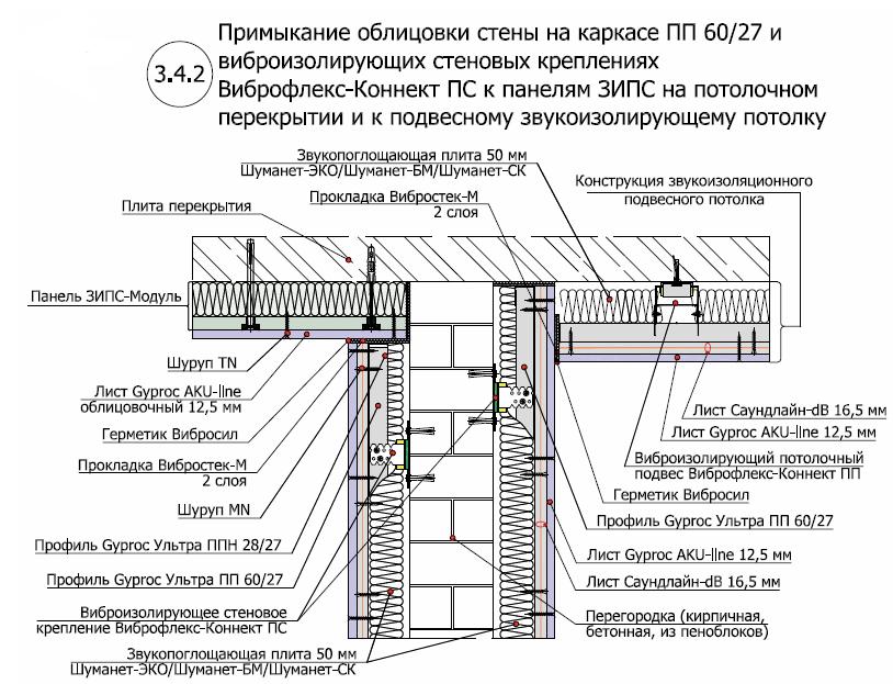 Стена на подвесах Виброфлекс-Коннект ПС 2