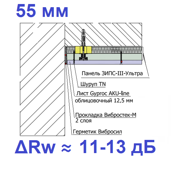 ЗИПС-III-Ультра - потолок0
