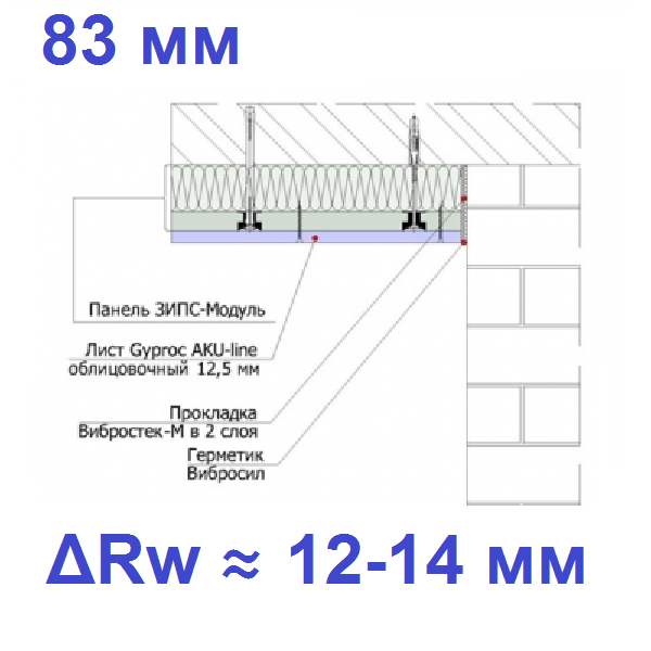 ЗИПС-Модуль -потолок0