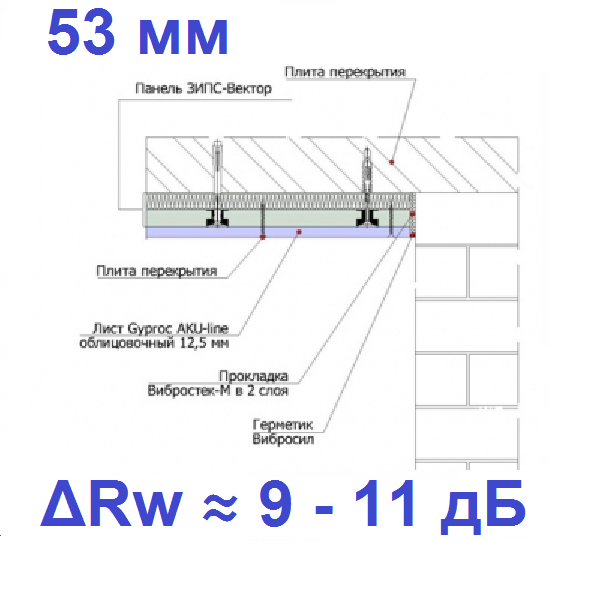 ЗИПС-Вектор-потолок0