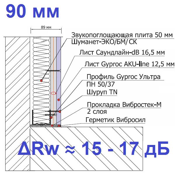 Звукоизоляционная каркасная облицовка на независимом каркасе (90 мм)00