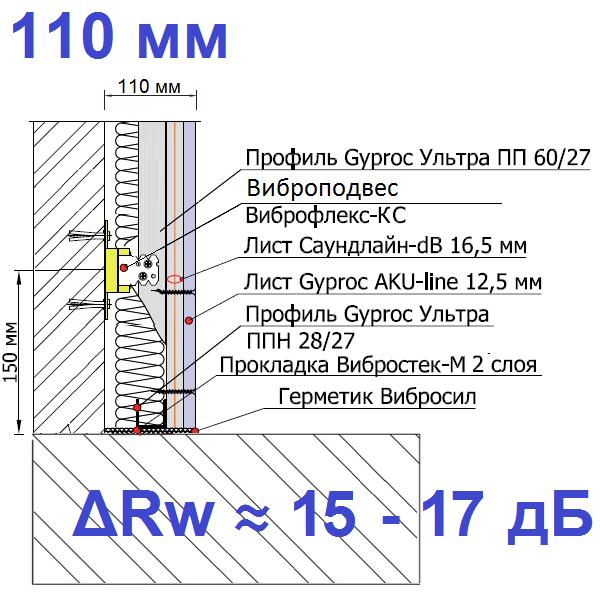 Звукоизоляционная каркасная облицовка с применением Виброфлекс-КС (110 мм)00