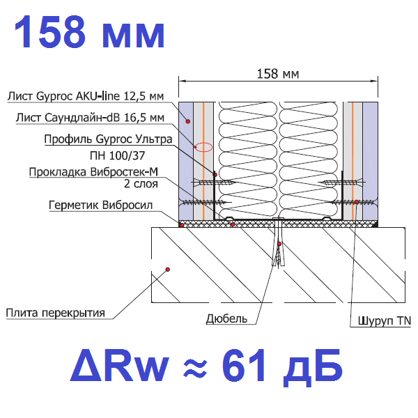 Звукоизоляционная каркасная перегородка на каркасе 100 мм1-1