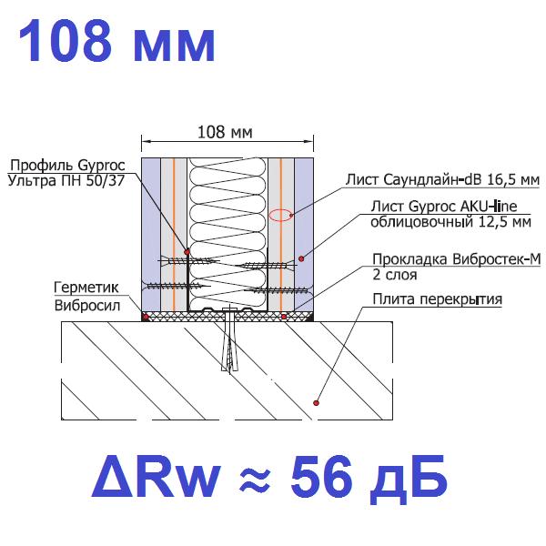 Звукоизоляционная каркасная перегородка на каркасе 50 мм2-1