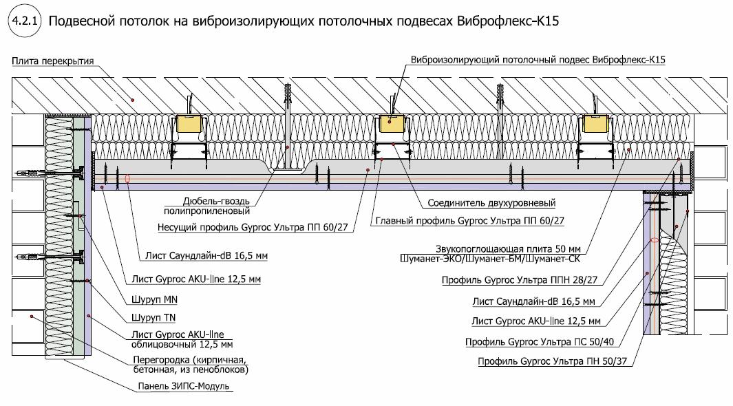 Звукоизоляция потолка на виброподвесах Виброфлекс К15 (130 мм)1