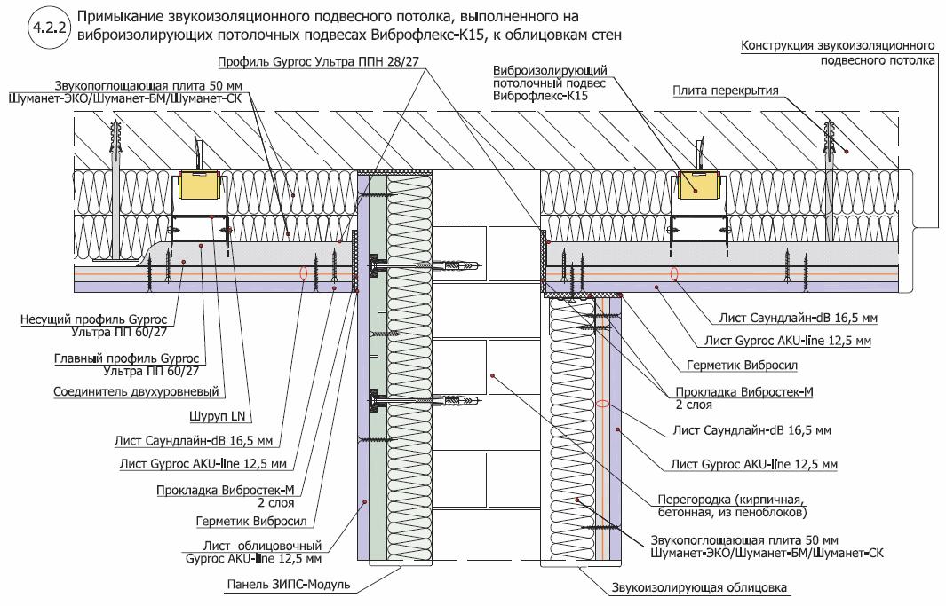 Звукоизоляция потолка на виброподвесах Виброфлекс К15 (130 мм)2