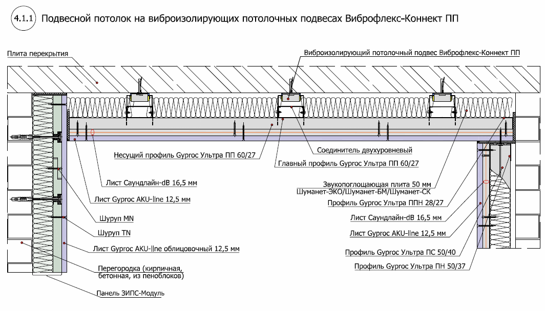 Звукоизоляция потолка на виброподвесах Виброфлекс-Коннект ПП (115 мм) 1