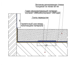 Система звуко-гидроизоляции пола под стяжку Шуманет-100 Комби/Гидро