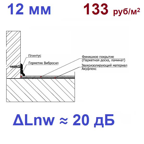 Звукоизоляция под финишное напольное покрытие с применением Акуфлекс0